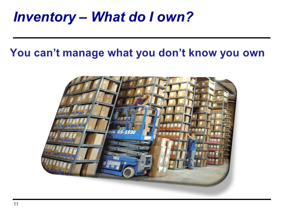 Inventory – What do I own