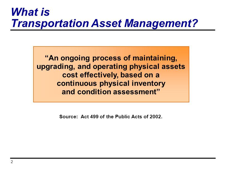 What is Transportation Asset Management