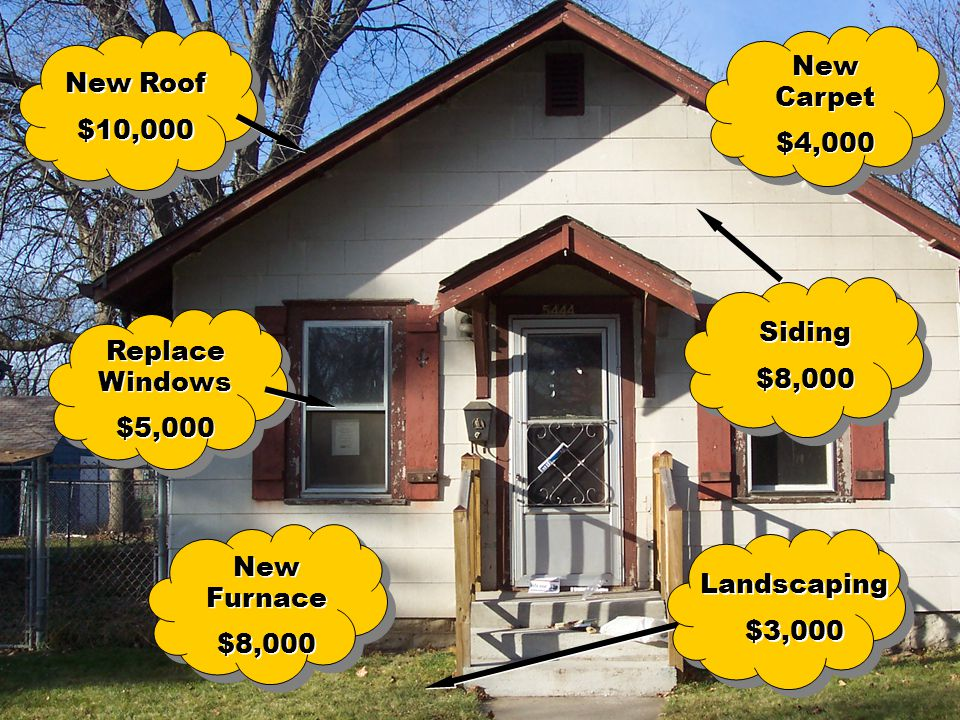 New Carpet $4,000. New Roof. $10,000. Siding. $8,000. Replace Windows. $5,000. New Furnace. $8,000.
