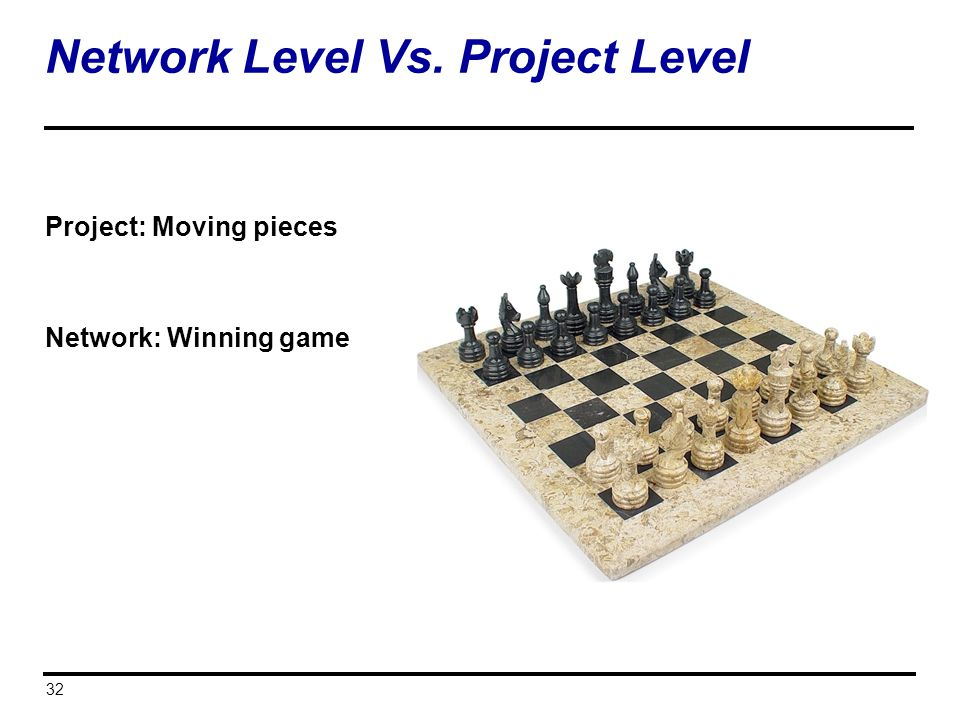 Network Level Vs. Project Level