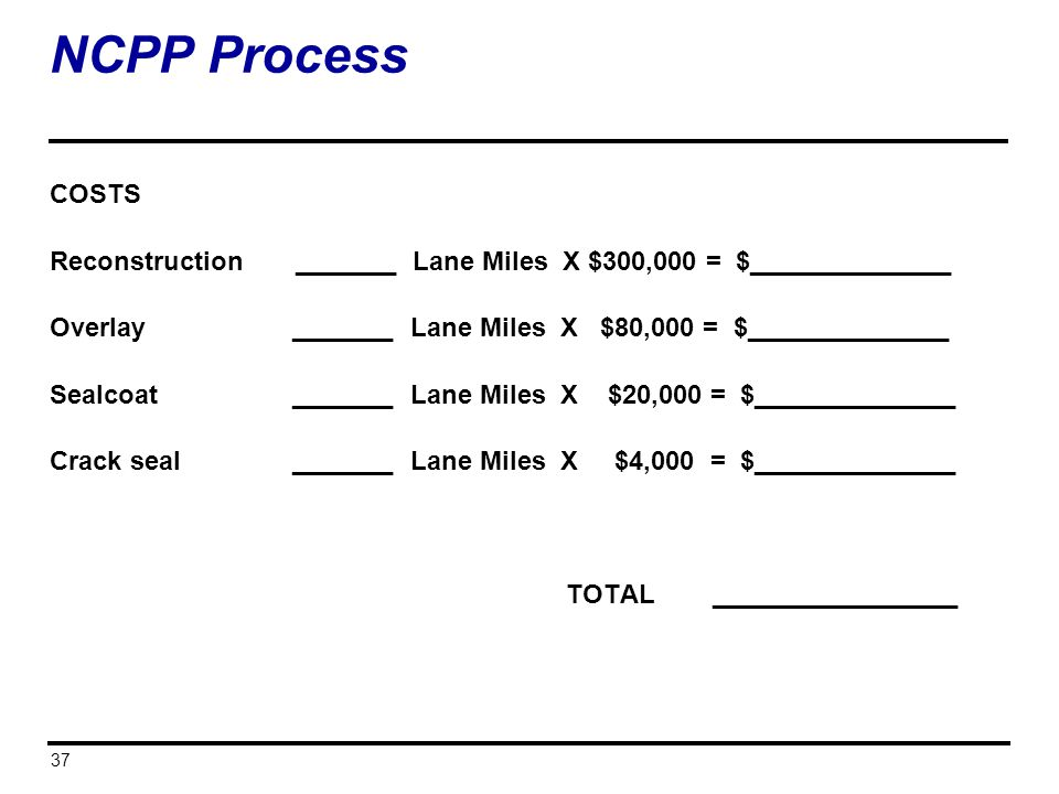 NCPP Process COSTS. Reconstruction _______ Lane Miles X $300,000 = $______________.