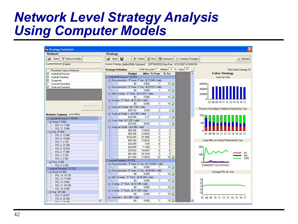 Network Level Strategy Analysis Using Computer Models