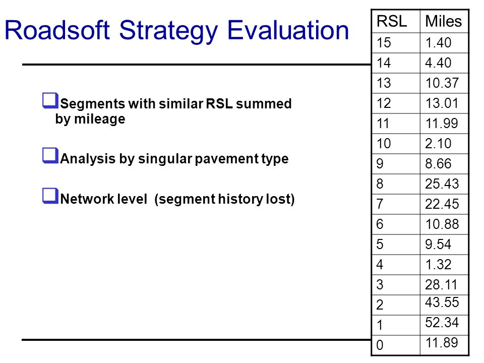 Roadsoft Strategy Evaluation