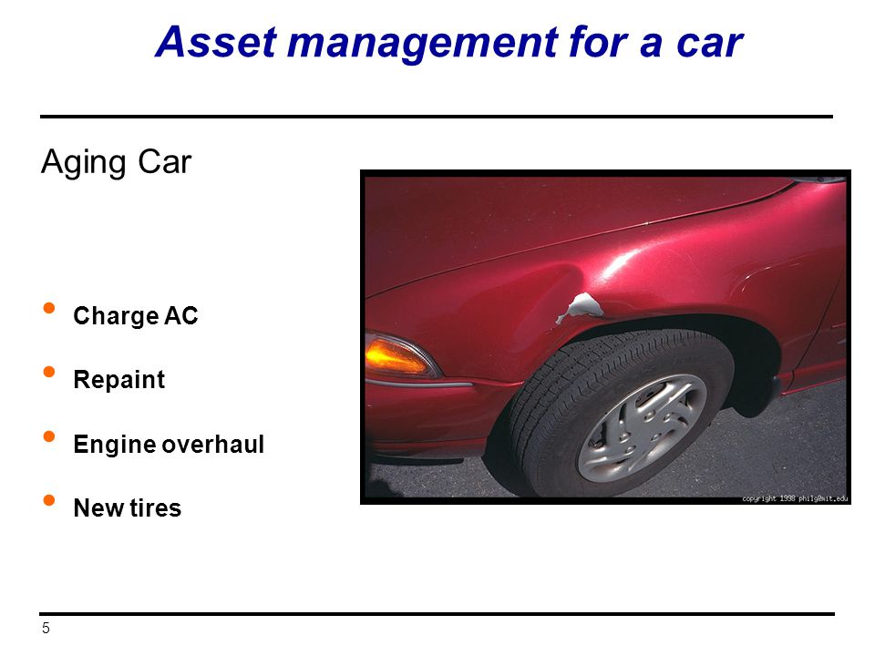Asset management for a car