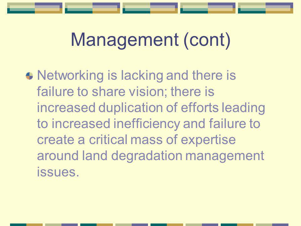 Management (cont)