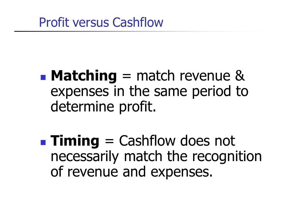 Profit versus Cashflow
