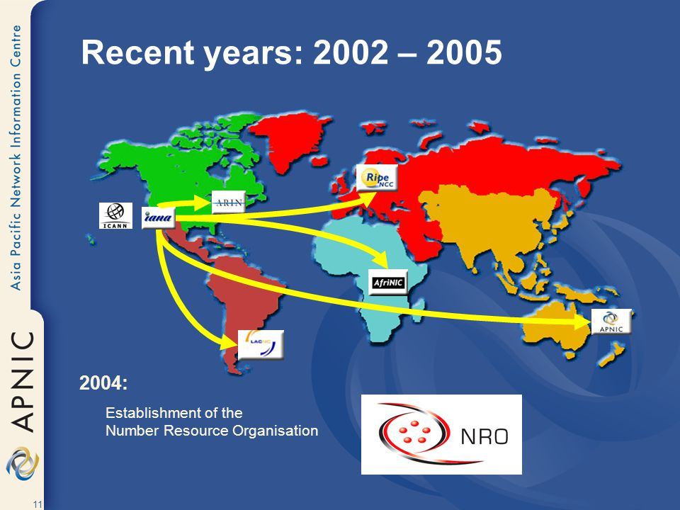 Recent years: 2002 – 2005 2004: Establishment of the Number Resource Organisation