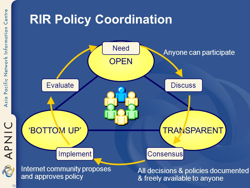 RIR Policy Coordination