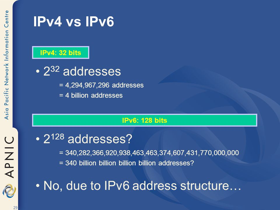 IPv4 vs IPv6 232 addresses 2128 addresses