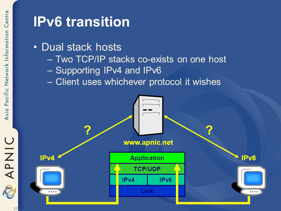 IPv6 transition Dual stack hosts