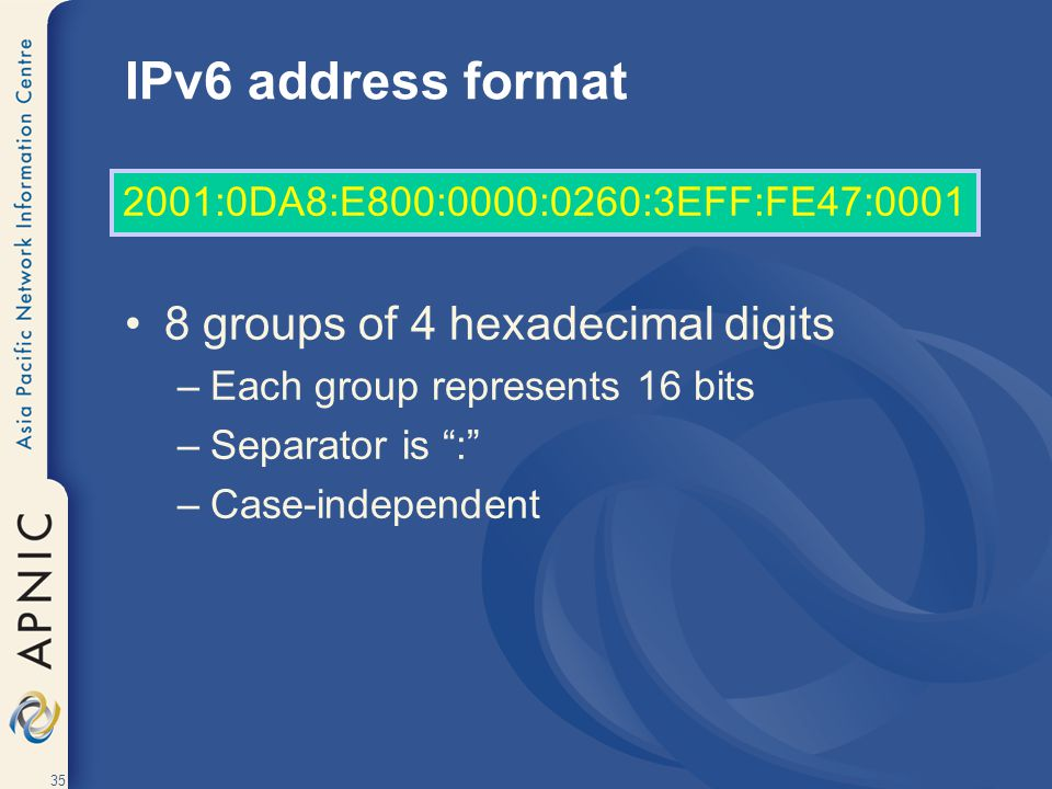 IPv6 address format 8 groups of 4 hexadecimal digits