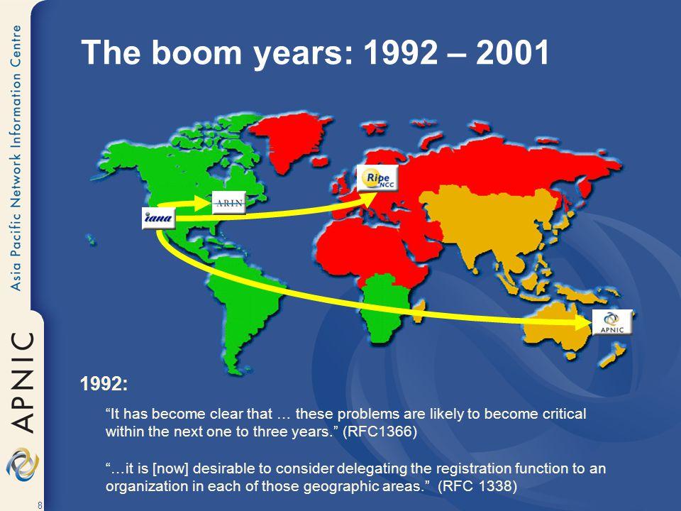 The boom years: 1992 – 2001 1992: