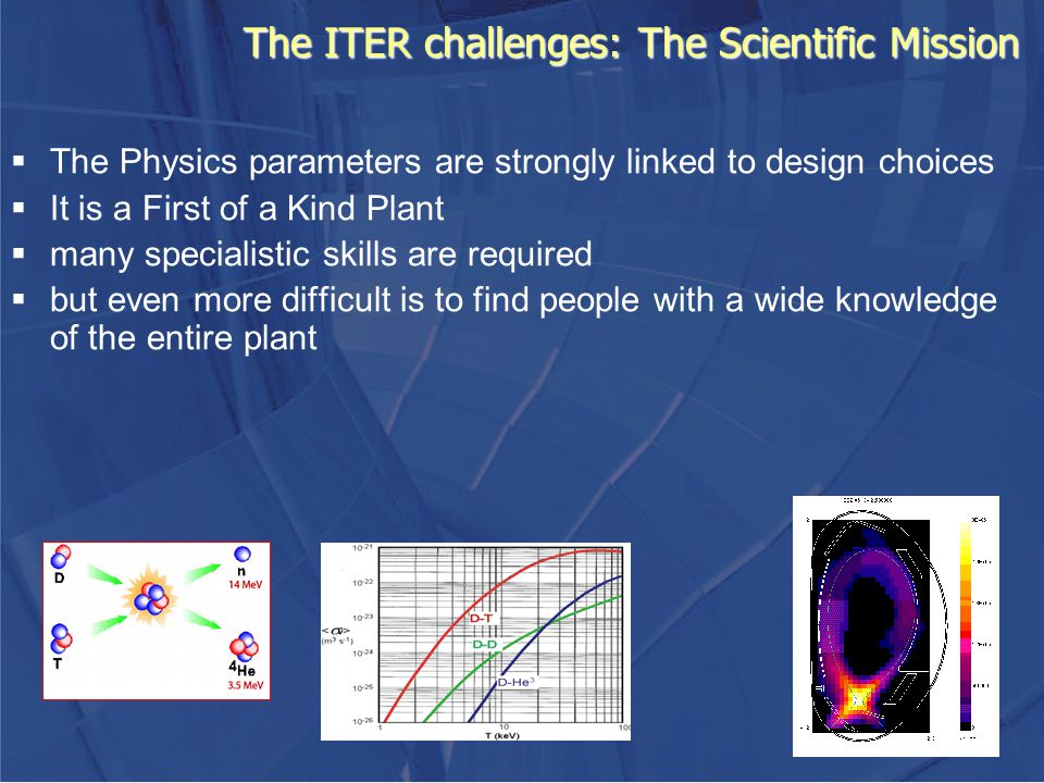 The ITER challenges: The Scientific Mission
