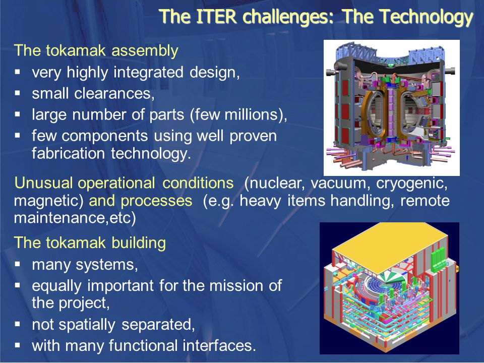 The ITER challenges: The Technology