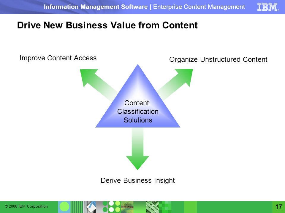 Drive New Business Value from Content