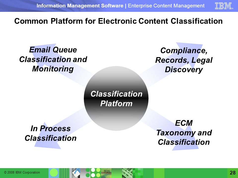 Common Platform for Electronic Content Classification