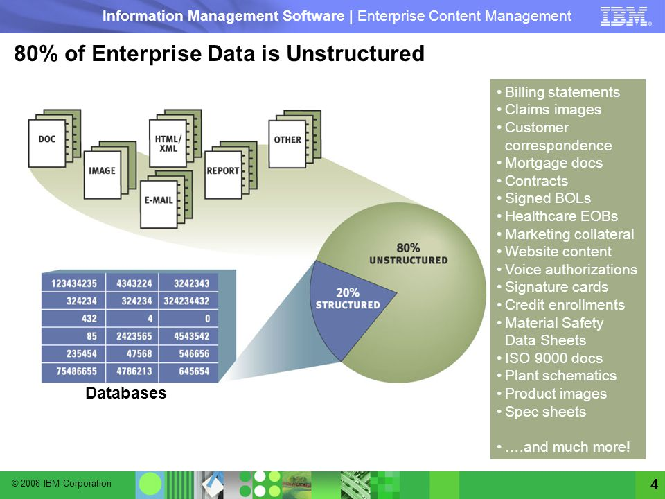80% of Enterprise Data is Unstructured