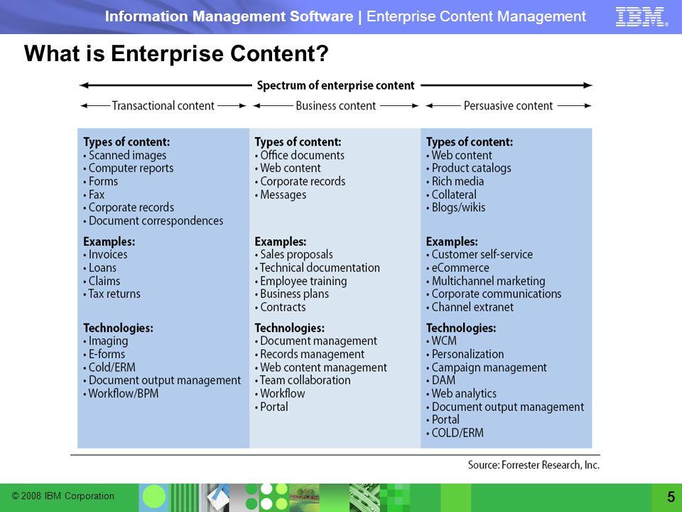 What is Enterprise Content