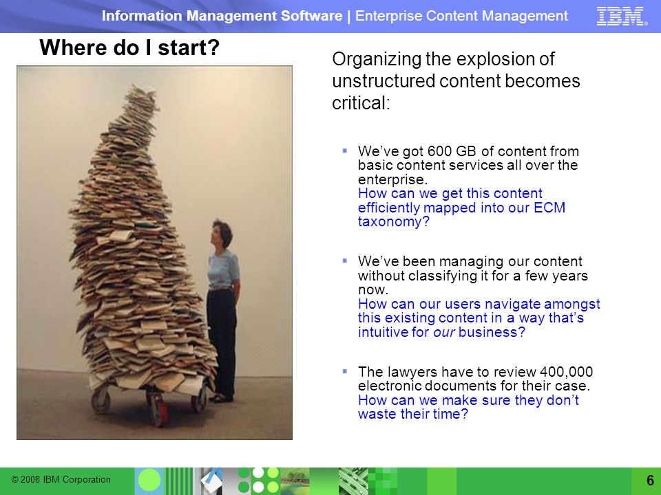 Where do I start Organizing the explosion of unstructured content becomes critical: