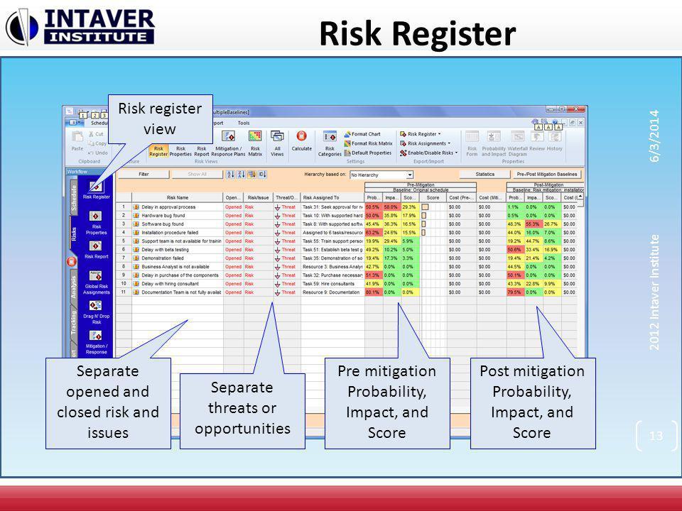 Risk Register Risk register view