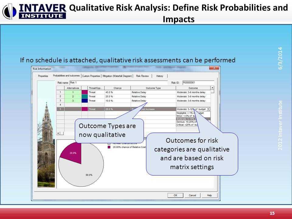 Qualitative Risk Analysis: Define Risk Probabilities and Impacts