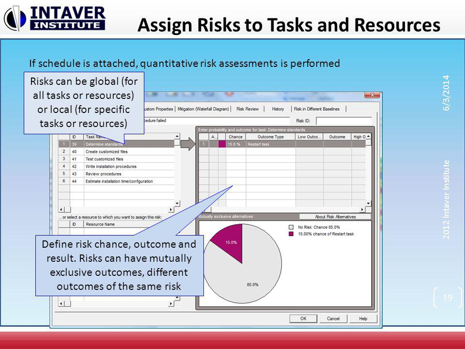 Assign Risks to Tasks and Resources