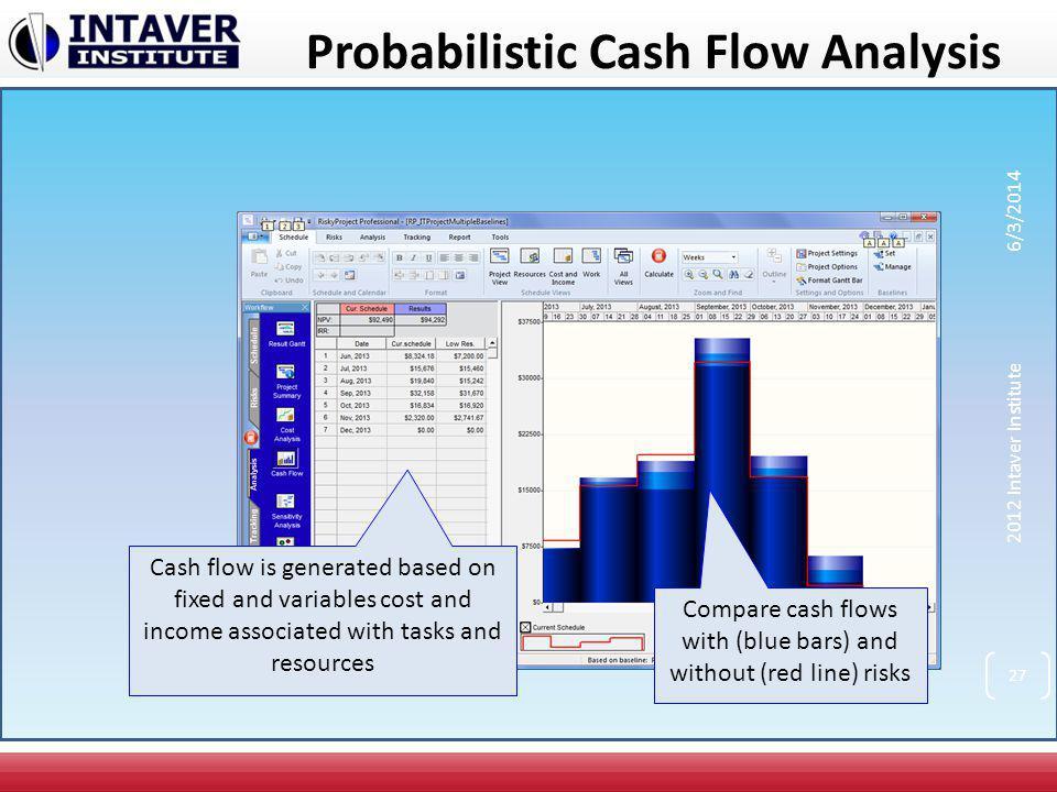 Probabilistic Cash Flow Analysis