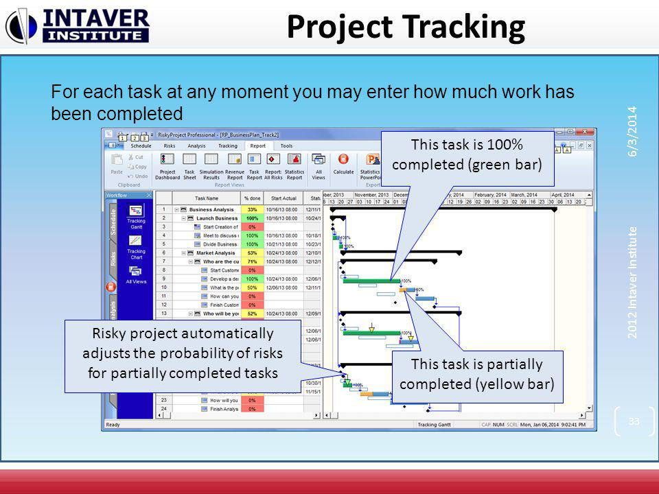 Project Tracking For each task at any moment you may enter how much work has been completed. 3/31/2017.