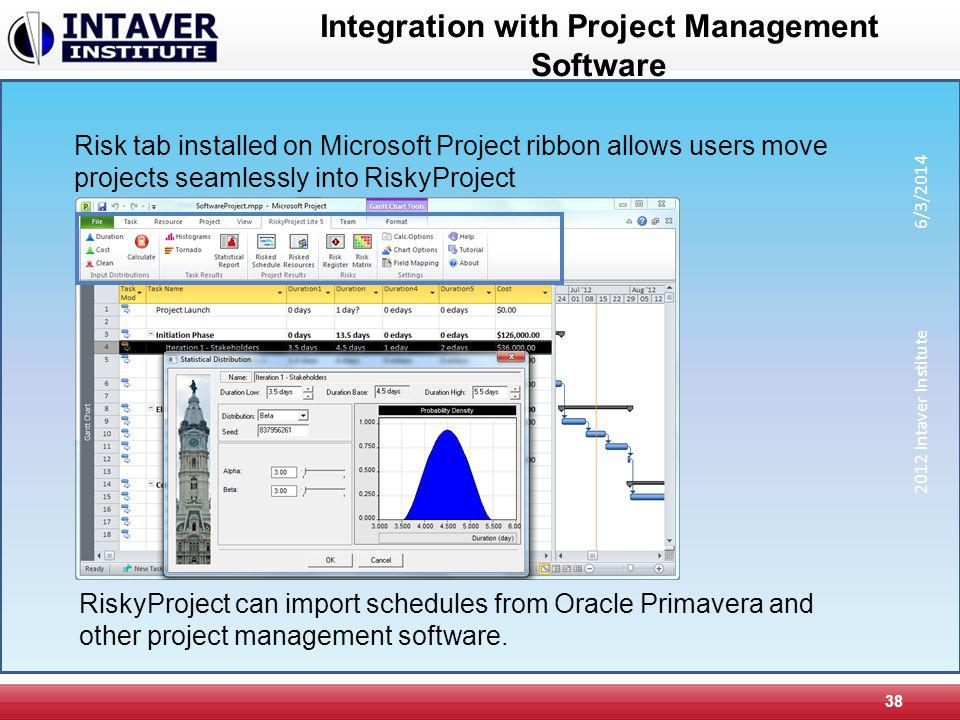 Integration with Project Management Software