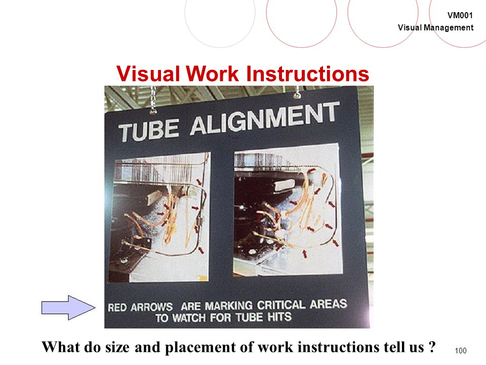 Visual Work Instructions