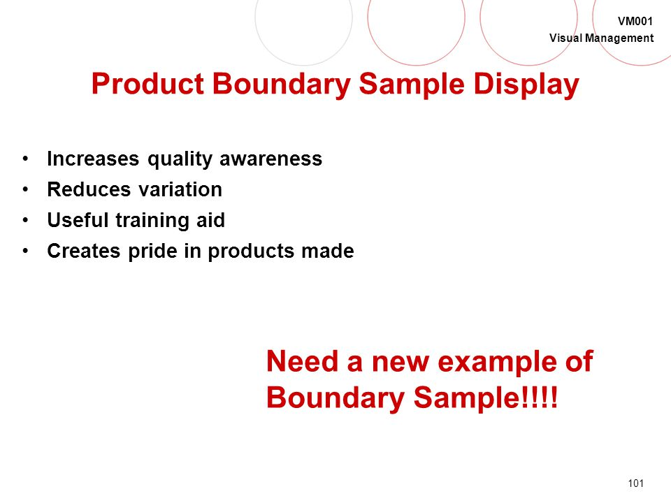Product Boundary Sample Display