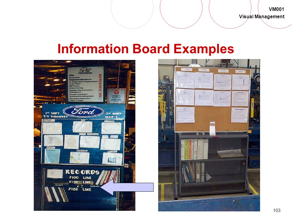 Information Board Examples