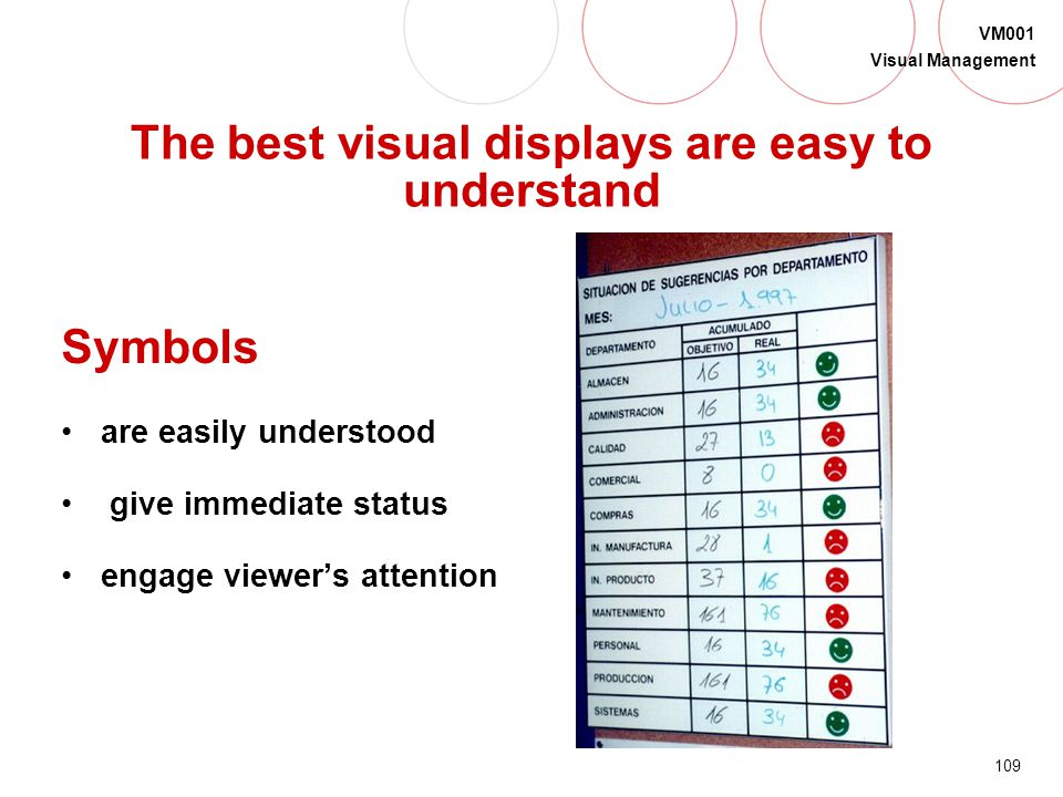 The best visual displays are easy to understand
