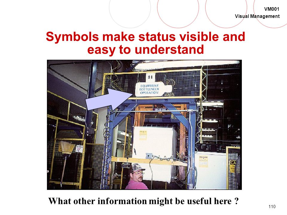 Symbols make status visible and easy to understand