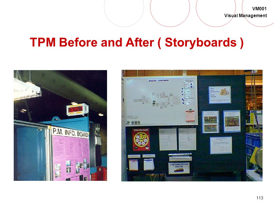 TPM Before and After ( Storyboards )
