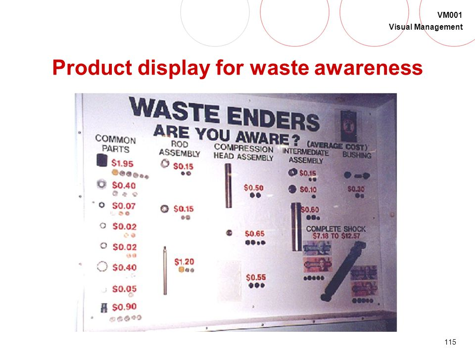 Product display for waste awareness