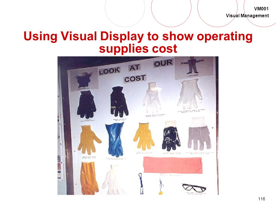 Using Visual Display to show operating supplies cost