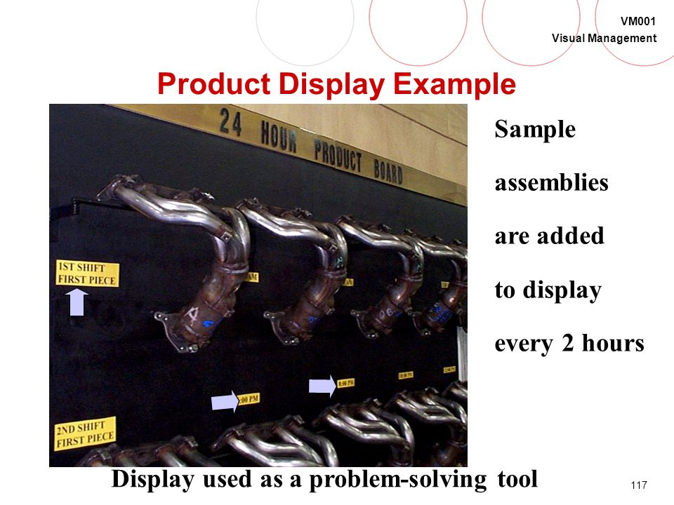 Product Display Example