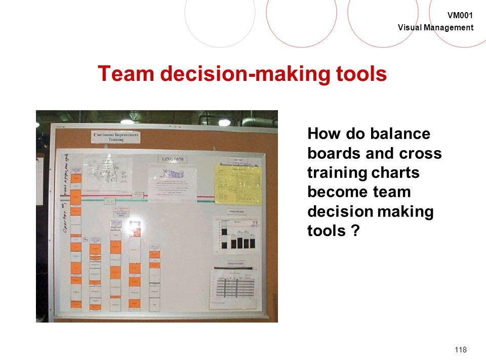 Team decision-making tools