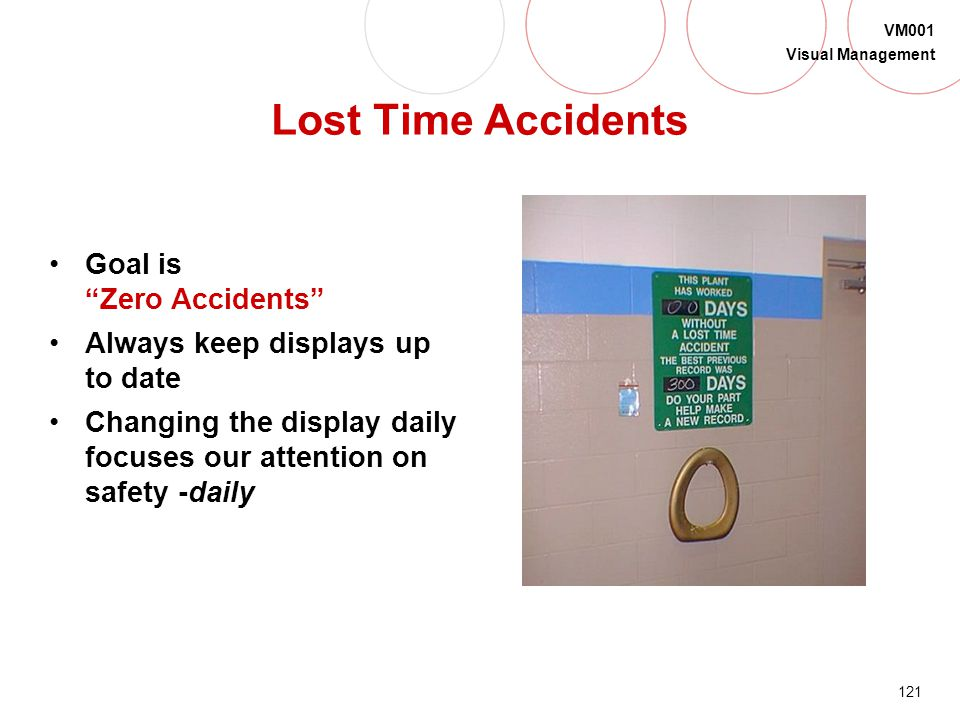 Lost Time Accidents Goal is Zero Accidents