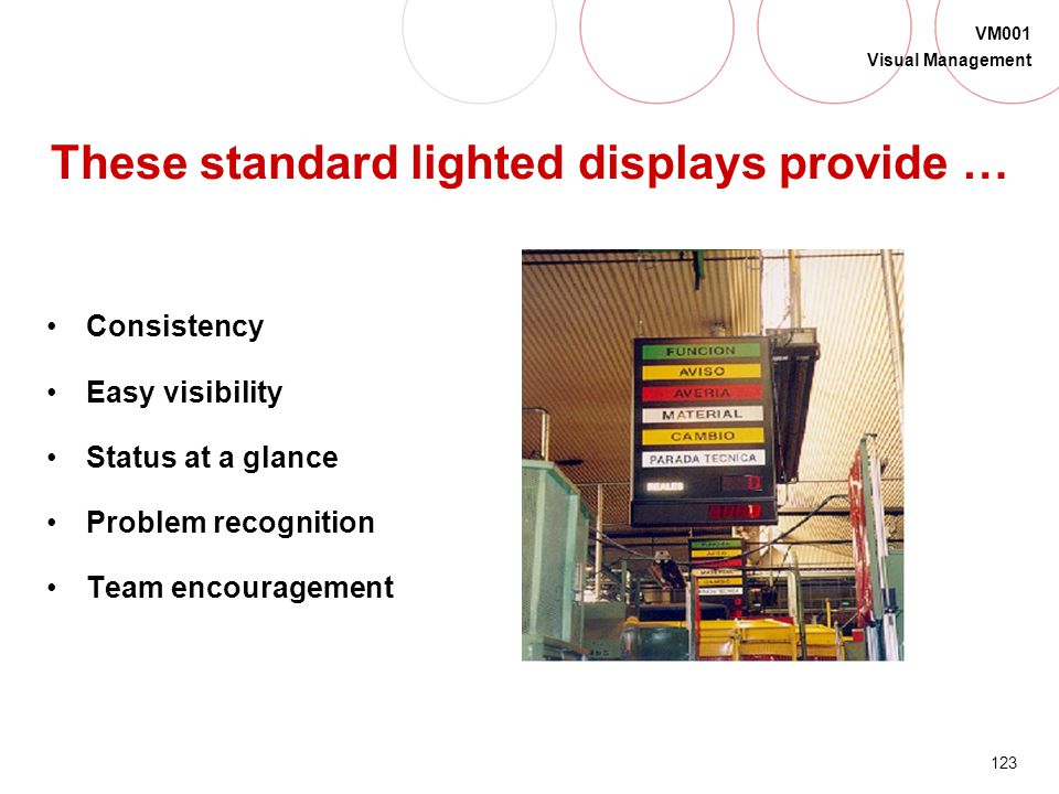 These standard lighted displays provide …