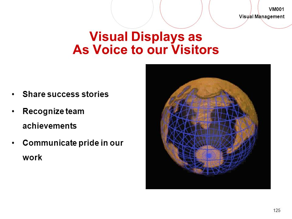 Visual Displays as As Voice to our Visitors