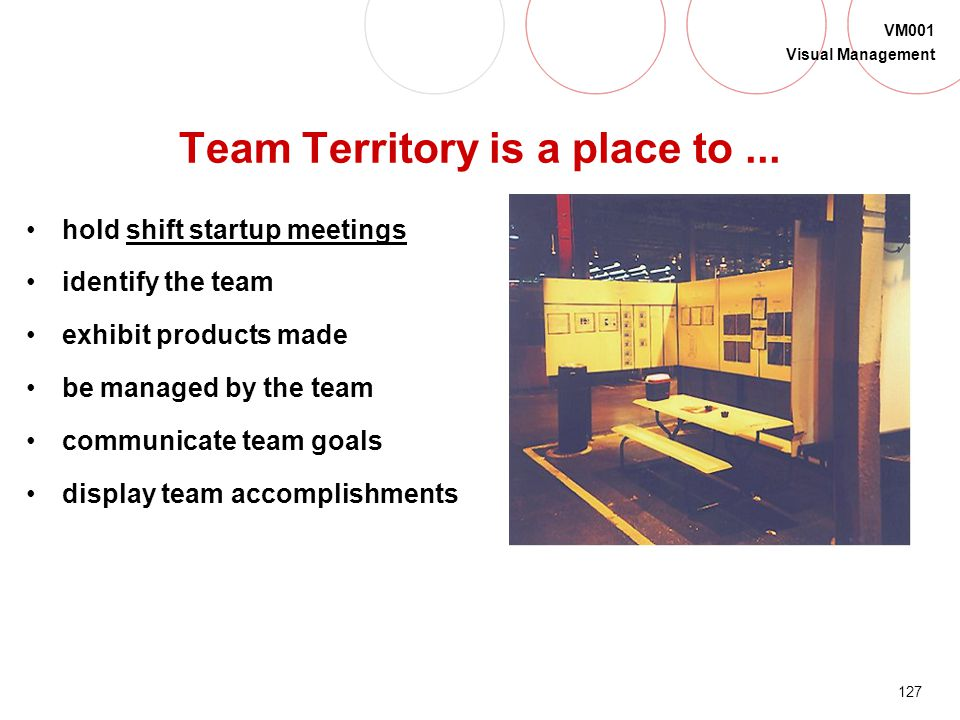 Team Territory is a place to ...