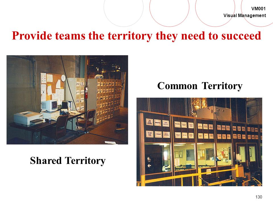 Provide teams the territory they need to succeed