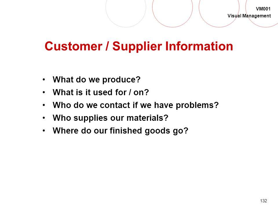 Customer / Supplier Information