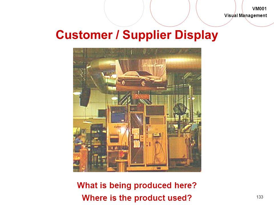Customer / Supplier Display