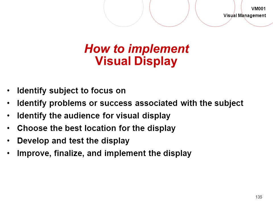 How to implement Visual Display