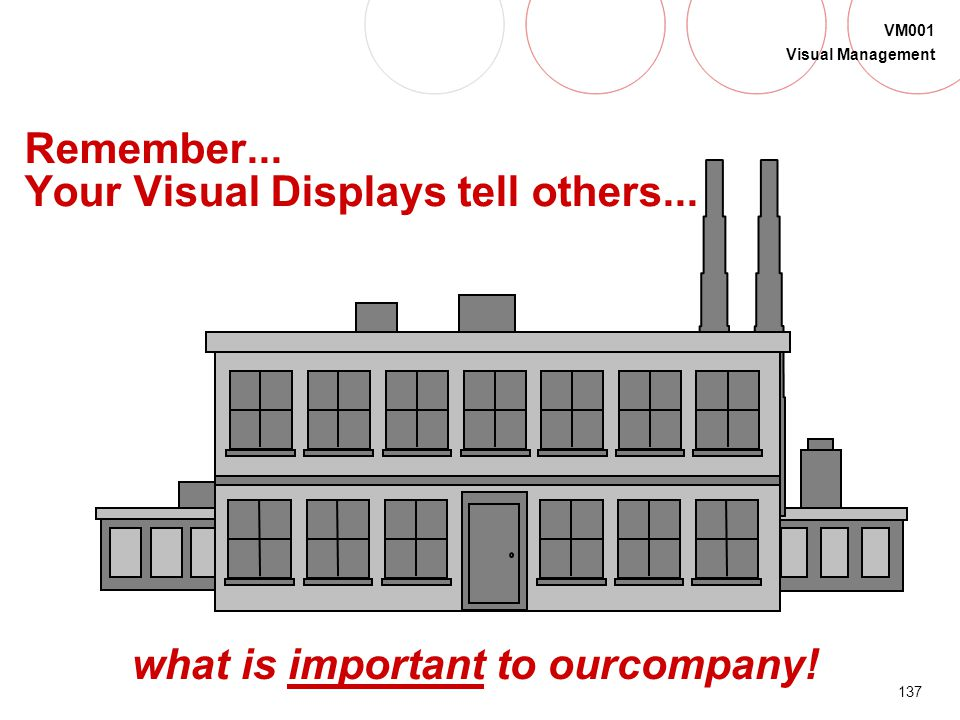 Remember... Your Visual Displays tell others...