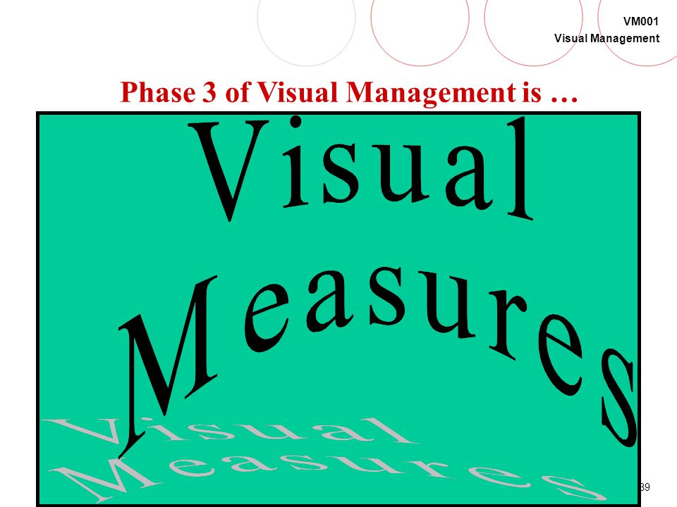 Phase 3 of Visual Management is …