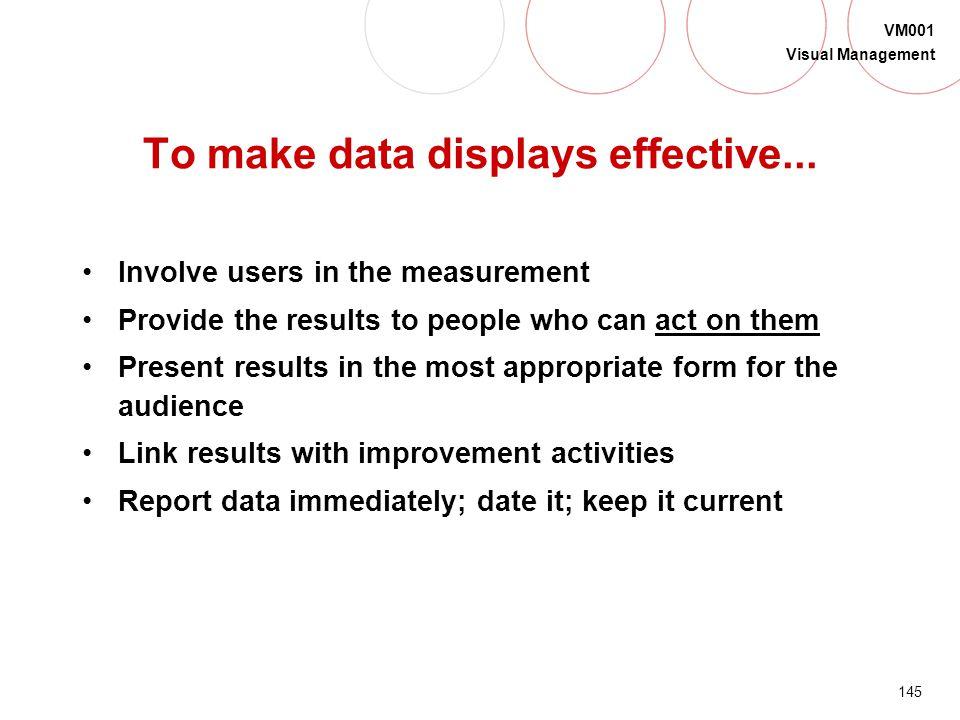 To make data displays effective...